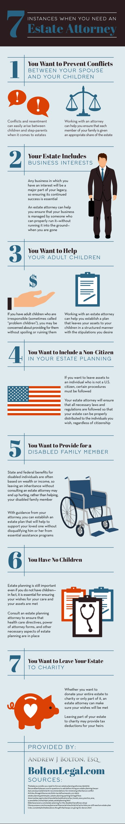 7 Instances When You Need an Estate Attorney [Infographic]