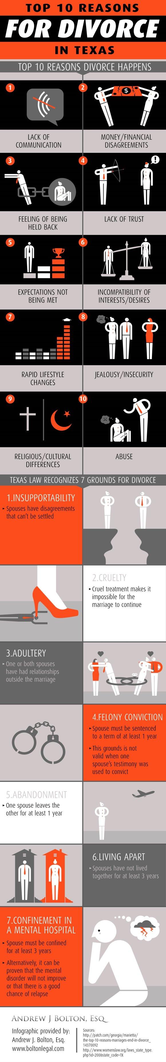 divorce lawyer in the woodlands