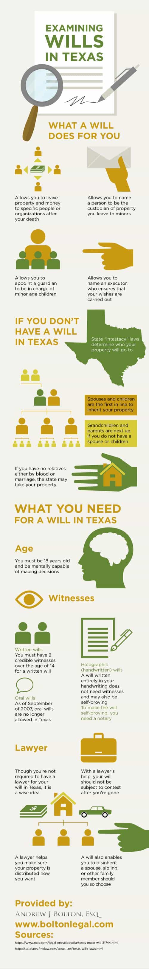 Examining Wills in Texas