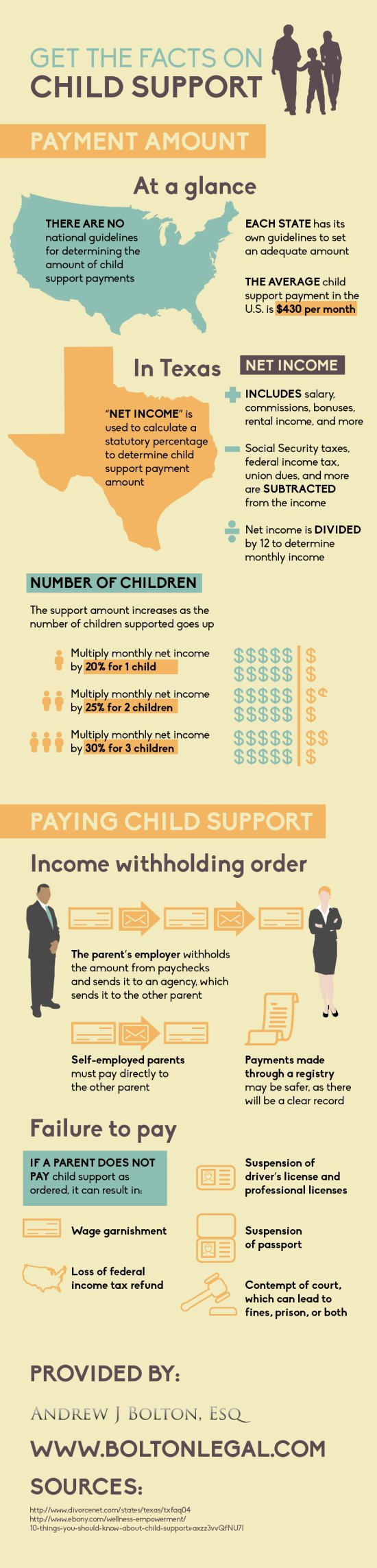 Child Support